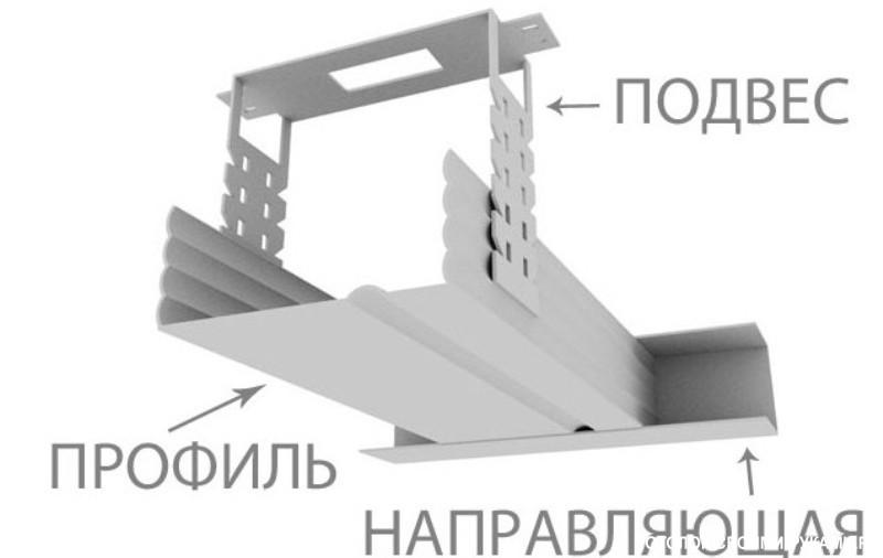 Подвес прямой кнауф 60х27 60х30х125 мм.